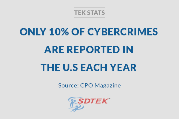 Cyber Security Stats