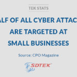 Cyber Attack Stats That May Surprise You